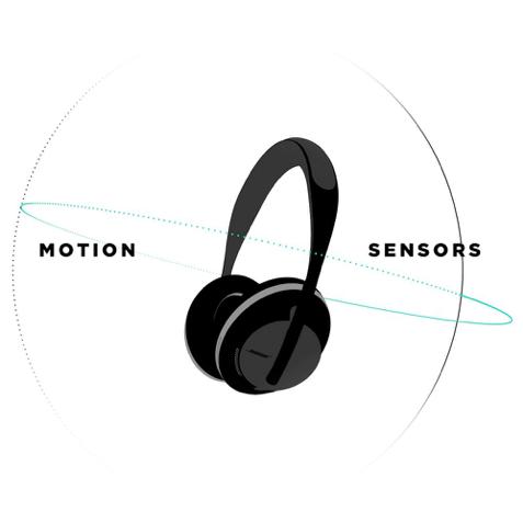 Bose Motion sensor Illustration